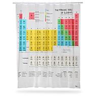 Tabela Periódica dos Elementos cortina de chuveiro