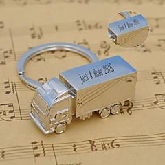 Zinc Alloy Keychain Favors-1 Piece/Set Keychains Asian Theme Personalized Silver