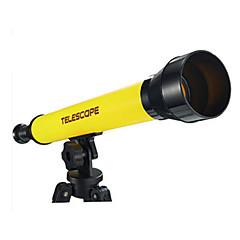 Csillagászat és modell Körkörös