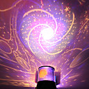 cheap Décor Lights-DIY Romantic Galaxy Starry Sky Projector Night Light for Celebrate Party