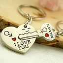 cheap Keychain Favors-Holiday Classic Theme Keychain Favors Material Zinc Alloy Keychain Favors Others Keychains All Seasons