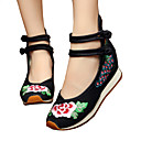 cheap Women's Oxfords-Women's Shoes Canvas Spring / Summer Comfort / Novelty / Embroidered Shoes Oxfords Walking Shoes Flat Heel Round Toe Buckle / Flower