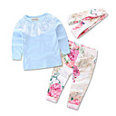 cheap Girls' Clothing Sets-Girls' Party Daily Going out Solid Floral Clothing Set, Cotton Polyester Spring Fall All Seasons Long Sleeves Floral Lace Blue