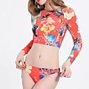ieftine Îmbrăcăminte de Fitness, Alergat & Yoga-Pentru femei Floral Halter Curcubeu Tankini Costume de Baie - Floral M L XL