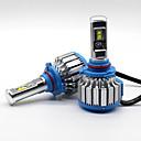 cheap Car Signal Lights-SO.K 9005 Car Light Bulbs 35 W High Performance LED 7000 lm Headlamp