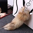 tanie Naklejki, metki i znaczki-Breloki dobrodziejstw Rex Rabbit włosów Inne przyrządy - 1 pcs Na każdy sezon
