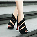 cheap Wedding Shoes-Women's PU(Polyurethane) Spring & Summer Comfort Heels Stiletto Heel Black