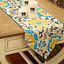 cheap Table Runners-Contemporary PVC(PolyVinyl Chloride) Square Table Runner Floral Table Decorations 1 pcs