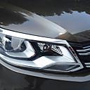 tanie Automotive Body Decoration and Protection-2szt Samochód Oświetlenie samochodowe Biznes Typ wklejania na Lampa przednia Na Volkswagen Tiguan 2010 / 2011 / 2012