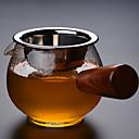 ieftine Cafea și Ceai-sticlă Rezistentă la căldură 1 buc Cești