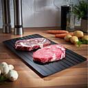 رخيصةأون أجزء السيارات والدراجات النارية-1PC ادوات المطبخ بلاستيك أفضل جودة / خلاق أدوات اللحوم والدواجن للحوم