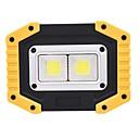 billige Tilbehør til Elektisk Værktøj-ismartdigi i-840 LED Flashlight Floodlight LED Lommelygter Bærbar / Anti-skrid Camping / Vandring / Grotte Udforskning / Dagligdags Brug / Cykling Gul