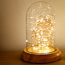 cheap LED String Lights-1pc LED Night Light Warm White Creative 220-240 V