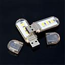 povoljno Unutrašnji noćna rasvjeta-2pcs pravokutna noćna svjetlost / vanjsko svjetlo za kampiranje / noćno svjetlo u zatvorenom toplo toplo bijelo USB kreativno / lako nošenje / s usb portom 5 v