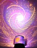 cheap Women's Denim Jackets-DIY Romantic Galaxy Starry Sky Projector Night Light for Celebrate Party