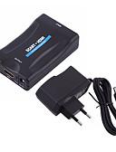 abordables Bañadores de Hombre-HDMI V1.4 1080P 0Gb/s 0m