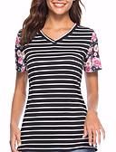 baratos Blusas Femininas-Mulheres Camiseta Básico / Moda de Rua Patchwork, Listrado / Estampa Colorida