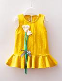 Χαμηλού Κόστους Βρεφικά φορέματα-Μωρό Κοριτσίστικα Βασικό Συνδυασμός Χρωμάτων / Patchwork Φιόγκος / Με Βολάν Αμάνικο Πάνω από το Γόνατο Πολυεστέρας Φόρεμα Ρουμπίνι