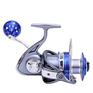 billiga Fiske-Fiskerullar Snurrande hjul 4.7:1 Växlingsförhållande+9 Kullager Hand Orientering utbytbar Sjöfiske / Spinnfiske / Jiggfiske - TA9000