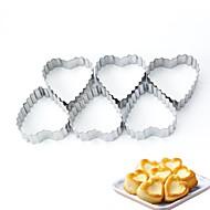 クッキー金属クリスマス/誕生日/新年の/ DIYのための型の心を十五ことができます