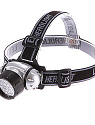 cheap -Headlamps LED 190lm 4 Mode Small Size / Tactical / Compact Size Multifunction