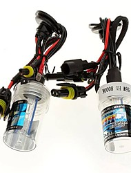 cheap -Car H1 55W 6000K HID Xenon Headlight Light Lamp Bulb (2PCS)
