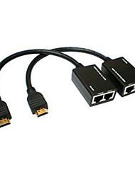 HDMI dal 5e / 6