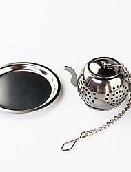 Kava i čaj