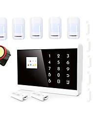 433 МГц SMS / Телефон 433 МГц GSM / ТЕЛЕФОН Заданный код
