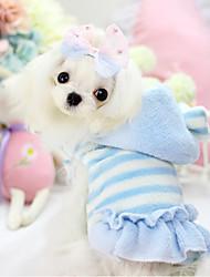 cheap -Dog Hoodie / Dress Blue / Pink Winter Stripe Keep Warm, Dog Clothes / Dog Clothing