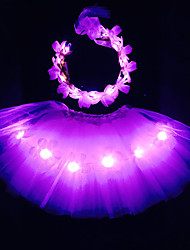 Pinky Angel Led Light Up Tutu &Headband Set For KidsGirlsAdultsHalloween CoustumeGiftRave Tutu SetCoachella