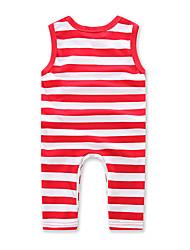 Недорогие -малыш Девочки 1 предмет Хлопок В полоску Мода Лето Без рукавов Полоски Пурпурный