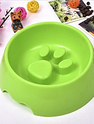 cheap -Cat Dog Bowls & Water Bottles Pet Bowls & Feeding Durable Blushing Pink Blue Green Brown