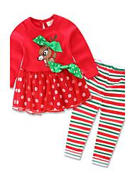 Girls' Polka Dot Print Clothing Set,Cotton All Seasons Long Pant Christmas Red