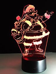 cheap -1set USB Lights LED Night Light Decoration Light USB Battery Color-Changing Decorative