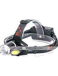 economico -U'King Torce frontali Faro anteriore 2000 lm 4.0 Modo Cree XM-L T6 cavo USB incluso Zoom disponibile Portatile Duraturo