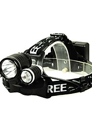 cheap -Headlamps Headlight lm Mode Outdoor Bulb Included Gleam LED Lighting Lights for Black