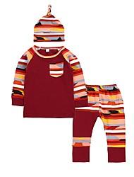 preiswerte -Baby Mädchen Kleidungs Set Lässig/Alltäglich Freizeitskleidung Regenbogen Baumwolle Winter Frühling/Herbst Langarm Moderner Stil Streifen