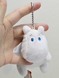 cheap -Stuffed Toys Toys Family Friends Soft Cartoon Toy Decorative Cartoon Design Kids Adults' 1 Pieces