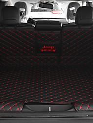 Недорогие -автомобильный Ковры для багажника Коврики на приборную панель Назначение Jeep Все года Cherokee Аккорд 8