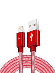 abordables -Iluminación Portátil / Carga rapida iPhone para 200 cm Para Plásticos / Nailon