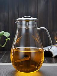 Недорогие -Стекло Heatproof 1шт Чайник