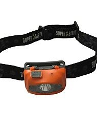 cheap -ismartdigi i-W01H Sensor Headlamp LED Flashlights / Torch Portable / Anti-skidding Camping / Hiking / Caving / Everyday Use / Cycling / Bike Black / Orange