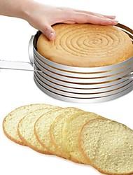 Недорогие -Инструменты для выпечки Нержавеющая сталь + категория А (ABS) / Нержавеющая сталь Многофункциональный / Своими руками Хлеб / Торты / Для торта Круглый Формы для пирожных / торт Cutter 1шт