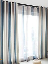 お買い得  -既成品 遮光 カーテンドレープ 2パネル 2*(W140cm×L259cm) イエロー / ベッドルーム