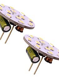 baratos -2 w led bulbo g4 bi-pin magro rodada luz para rv lustre fogão capa de iluminação para casa 180lm dc / ac 12 v quente / branco frio (2 pcs)