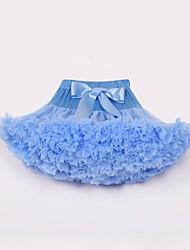 Odzież dla dziewczynek