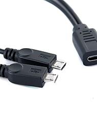 Недорогие -YONGWEI USB 2.0 Тип C Кабель-переходник / Сплиттер, USB 2.0 Тип C к Micro USB 2.0 Кабель-переходник / Сплиттер Женщина мужчина Лужёная медь 0.3м (1ft)