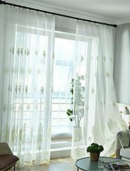 Недорогие -Gyrohome втулка верхняя износостойкий крючок 1шт зеркало для цветов вышивка вуаль занавес gyv1046 драпировка окна детская дверь * настраиваемый * гостиная спальня столовая балкон дети