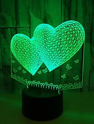 זול -USB מופעל, יחיד, לילה, אורות, 3D, אהבה, אנרגיה, חיסכון, עין, הוביל, מנורה, שולחן, מנורה, חדר<5v